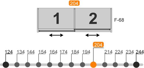 Medidas de los armarios de dos puertas correderas