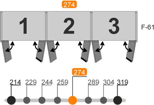Medidas de los armarios de seis puertas batientes modelo L