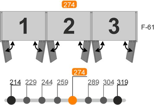 Medidas de los armarios de seis puertas batientes modelo T