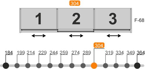 Medidas de los armarios de tres puertas correderas