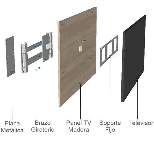 El desglose de los diferentes elementos del panel TV 115