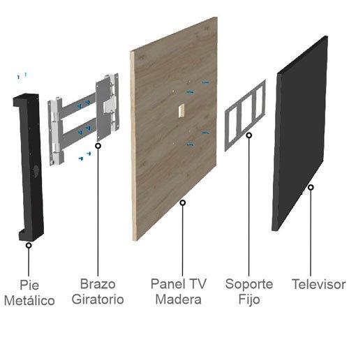 Desglose de las partes que forman el panel TV 101