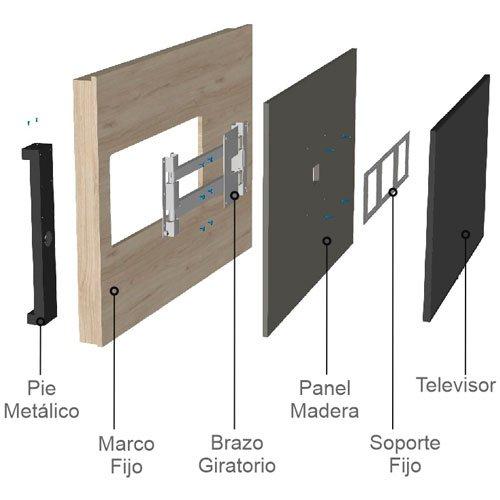 Desglose que tiene el panel TV 105 que tiene 145 y 120 cm