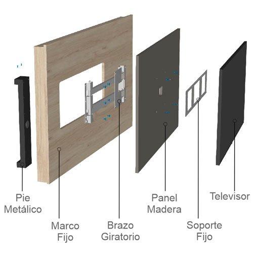 El desglose de las partes que tiene el panel TV 105 de 165cm