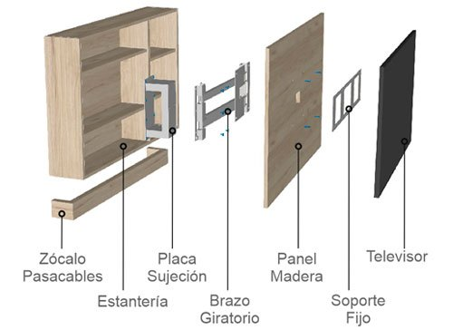 Desglose de las piezas que componen el panel TV 103