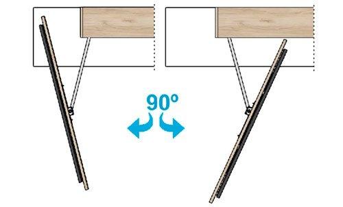 Diferentes posiciones puede tener el panel TV modelo 103