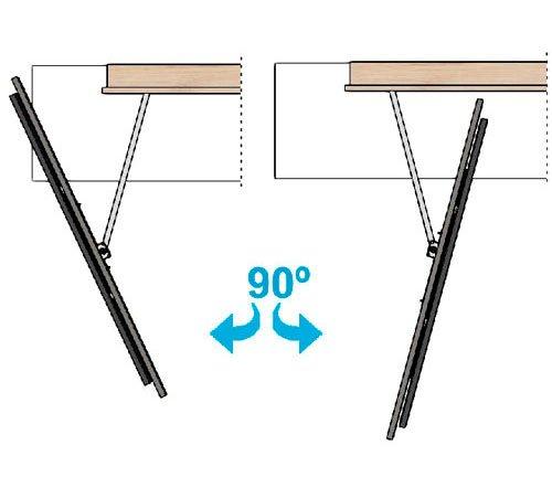 Las diferentes posiciones del panel TV 105 de 145 y 120 cm