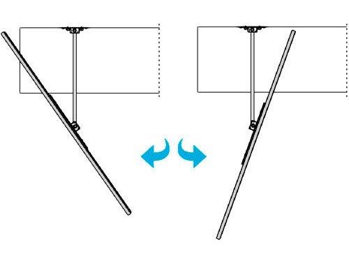 Las diferentes posiciones que puede tener el panel TV 121