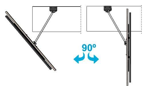 Panel modelo 101 que tiene 90 grados a derecha e izquierda