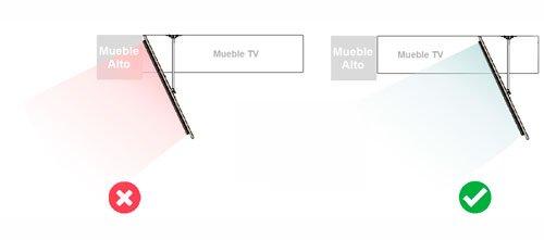 La posición correcta y errónea que tiene el panel TV 115