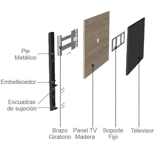 Las diferentes piezas que componen el panel TV Free-standing